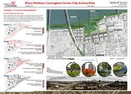 Uri Campus Map Place Matters