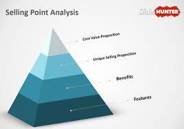 value proposition powerpoint template free unique value