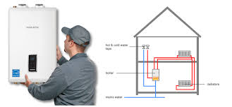 combi boiler installation greenmatch