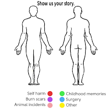 Your Story Meme - random thread on b show us your injuries 4chan know your meme