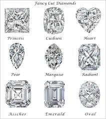 different types of wedding rings a girl s guide to shopping for an engagement ring a affair