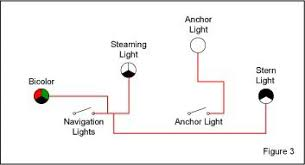 navigation light switching for vessels under 20 meters blue sea