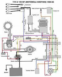 evinrude 115 wiring diagram 1969 omc 55 wiring jpg wiring diagram