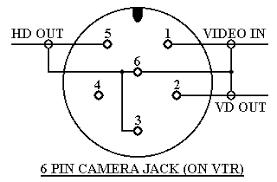 extinct video tape recorder connectors