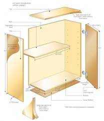 kitchen cabinet building materials building kitchen cabinet planning woodoperating projects the