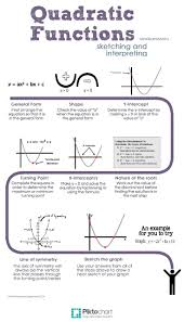 best 25 advanced mathematics ideas on pinterest physics cheat