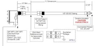 gayseco industrial thermocouple wiring diagram diagram wiring