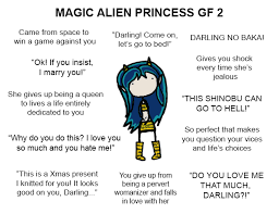 Perfect Girlfriend Meme - oni gf ideal gf know your meme