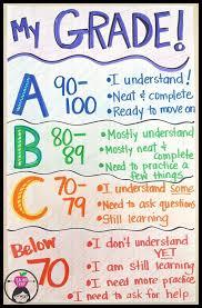 Primary Class Decoration Ideas Best 25 3rd Grade Classroom Ideas On Pinterest 5th Grade
