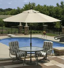Umbrellas For Patio Hbwonong Com Pendant Light Design