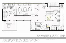 floor plan abbreviations floor plan abbreviations new understanding blueprints floor plan