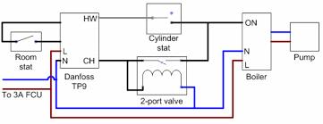 danfoss 2 port zone valve wiring diagram efcaviation com