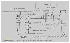 Kitchen Sink Clogged Past Trap Kitchen Sink Clogged Past Trap Room Image And Wallper 2017
