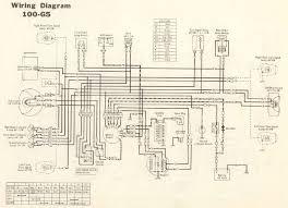 kawasaki g5 wiring diagram kawasaki wiring diagrams instruction