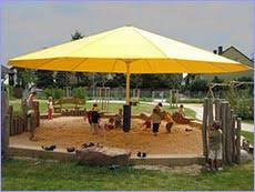 Largest Patio Umbrella Umbrellas Large Commercial Umbrellas Large Patio Umbrellas