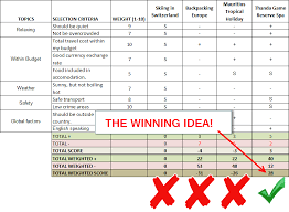 Decision Matrix Excel Template Free Decision Tool For Better Decisions More Often