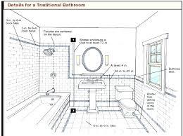 bathroom floor plan design tool bathroom floor plan design tool home design plan