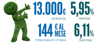 findomestic spa sede legale finanziamenti e prestiti veloci fino a 60 000 findomestic