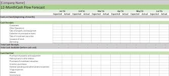 Excel Templates Free Free Accounting Templates In Excel