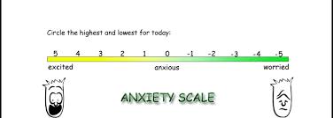 emotion scales worksheet