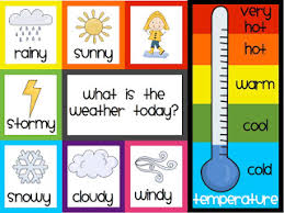 a day in first grade daily weather