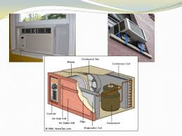 How To Design Home Hvac System Air Conditioning System