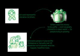 buy a charity gift how it works oxfam unwrapped