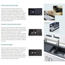Astracast Sierra  Bowl Reversible Kitchen Sink In White Amazon - White composite kitchen sinks
