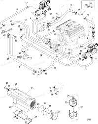 nissan x trail abs wiring yamaha big bear starter wiring diagram