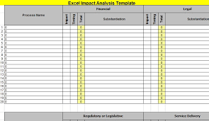 Analysis Template Excel Impact Analysis Template