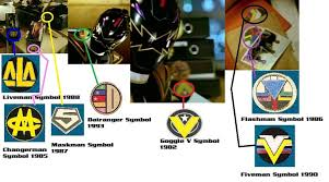 power rangers dino thunder sentai symbols familiar omegarider99