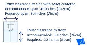 Bathroom Dimensions 4 Fixture Bathroom