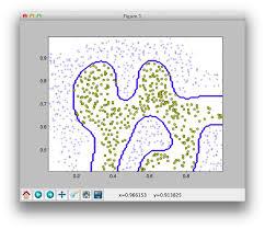 big data class 453 best big data images on data analytics data