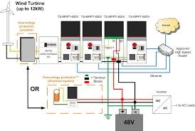 dc loads solar wiring diagrams wiring wiring diagram instructions