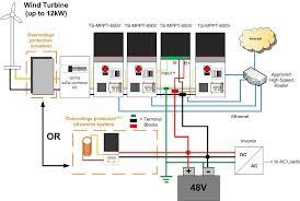 high voltage dc coupling backwoods solar