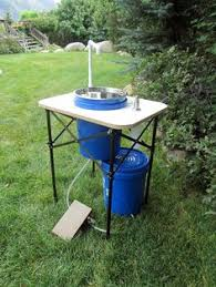 c sink with foot pump lookma this is what i can build in to that kitchen set up and if
