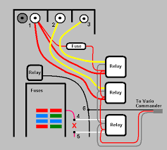 fuse panel wiring diagram fuse wiring diagrams instruction
