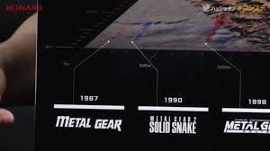 Map Size Comparison Metal Gear Solid V The Phantom Pain Map Revealed Compared To