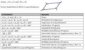 Same Side Interior Angles Definition Geometry High Geometry Common Core G Co C 11 Proof Quadrilaterals