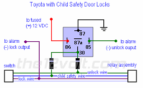 car security and convenience special door lock systems