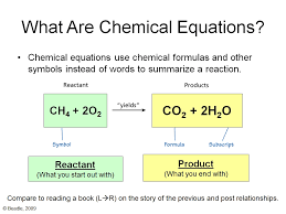 this entails balancing out chemical equations below are the steps to balancing out chemical equations