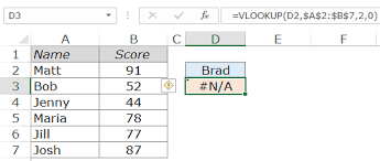 10 vlookup examples for beginner u0026 advanced users free ebook