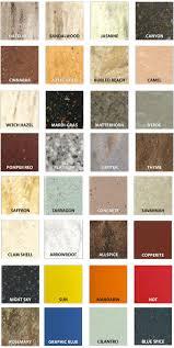 corian countertop colors florida solid counter tops silestone corian granite and lg
