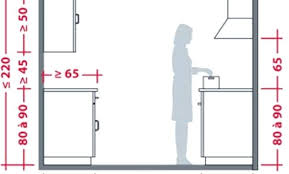 hauteur standard plan de travail cuisine largeur plan de travail cuisine start meuble bas de cuisine avec
