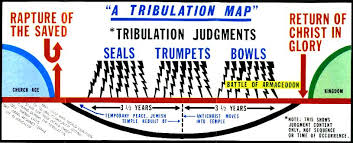 bates map a tribulation map prophecy chart by bates armageddon books
