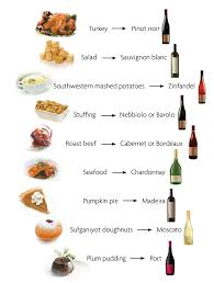 wine pairings wine pairings wine and holidays