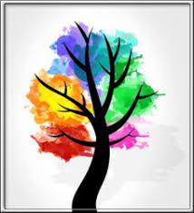 the tree of creativity i am learner