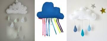 decoration nuage chambre bébé beautiful deco nuage chambre bebe contemporary design trends 2017
