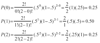 Binomial Probabilities Table Binomial Distribution