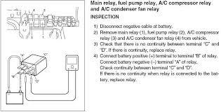 mencari tau fungsi relay di fusebox aerio